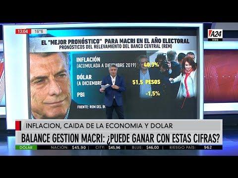 balance-econmico-de-macri-puede-ganar-la-eleccin-con-estas-cifras-las-encuestas-dicen-que-s-2019-06-05