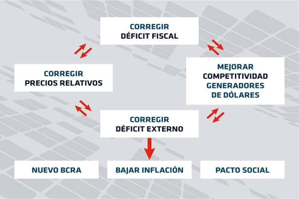 bein-cree-que-hay-que-corregir-todo-el-modelo-economico-2015-05-28