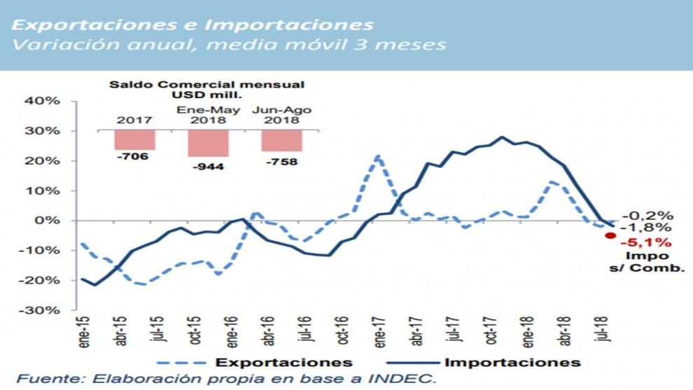 cmo-funciona-el-nuevo-esquema-de-poltica-monetaria-y-de-bandas-cambiarias-del-banco-central-2018-09-28