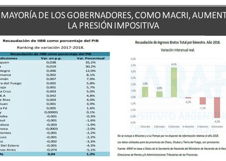 como-macri-la-mayora-de-los-gobernadores-ciudad-de-buenos-aires-incluida-aumentan-la-presin-impositiva-2019-02-08
