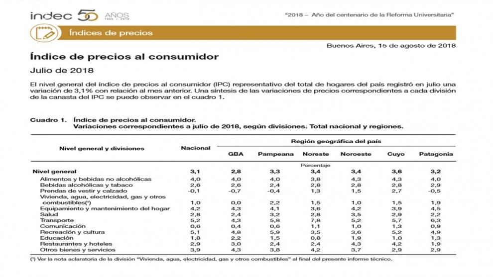 con-el-31-de-julio-la-inflacin-del-ao-se-proyecta-arriba-del-32-firmado-con-el-fmi-2018-08-15