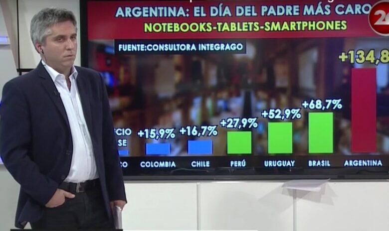 consumo-argentina-tuvo-el-dia-del-padre-mas-caro-de-la-region-2016-06-19