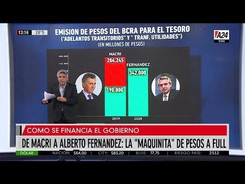 de-macri-a-alberto-fernndez-la-maquinita-de-pesos-a-full-2020-03-07
