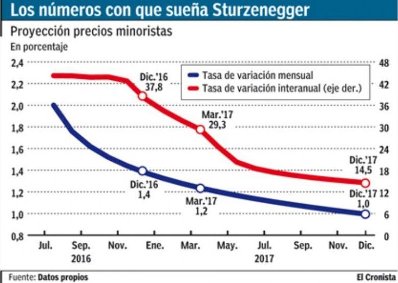 del-power-point-a-la-realidad-inflacin-al-17-y-salarios-al-21-si-se-lo-cree-la-cgt-2016-09-01