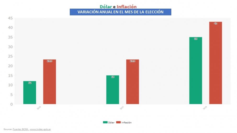 dlar-inflacin-y-elecciones-la-frmula-que-no-podr-repetir-macri-para-enfrentar-a-fernndez-fernndez-2019-05-20