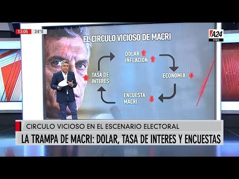 el-crculo-vicioso-de-macri-dlar-inflacin-tasa-de-inters-y-encuestas-2019-04-01