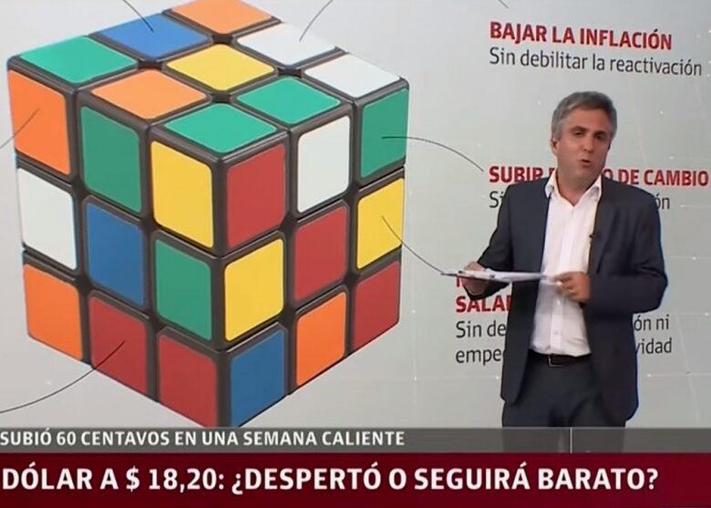 el-cubo-mgico-de-macri-2017-12-21