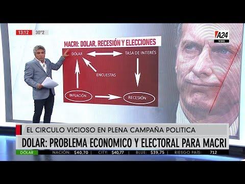 el-dilema-de-macri-dlar-inflacion-recesin-y-elecciones-2019-02-21