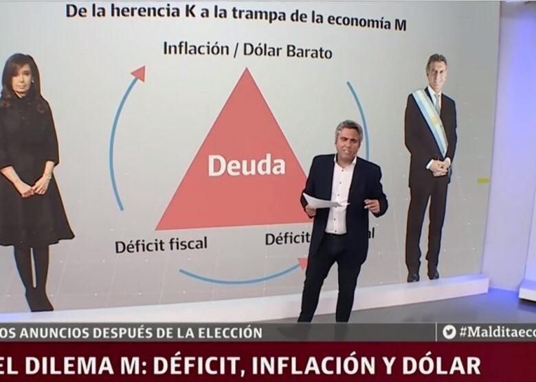 el-dilema-m-dficit-inflacin-y-dlar-2017-10-26