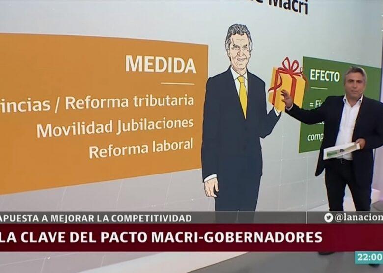 el-nuevo-pacto-macri-gobernadores-2017-11-16
