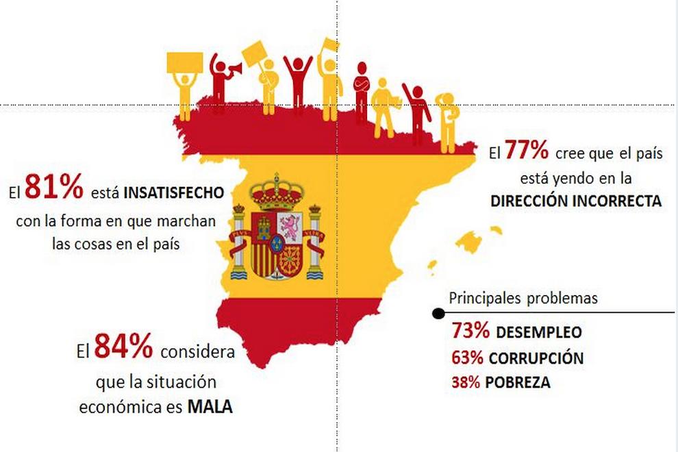 elecciones-locales-en-espana-como-llegaron-los-ciudadanos-a-las-urnas-2015-05-28