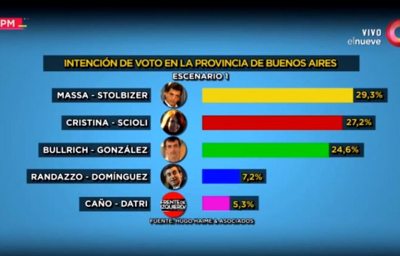 encuestas-anlisis-de-los-candidatos-2017-05-30
