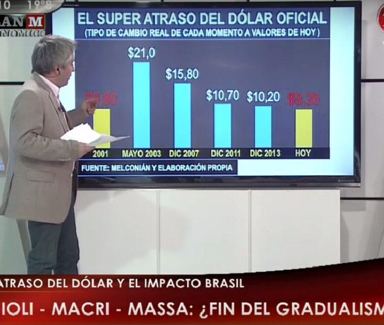 herencia-k-super-retraso-del-dolar-oficial-2015-09-14