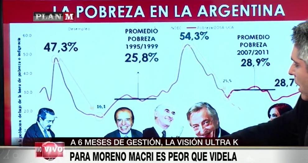la-pobreza-en-argentina-en-los-ultimos-40-anos-2016-06-07