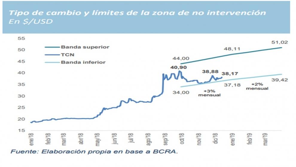 la-prioridad-del-banco-central-es-la-estabilidad-y-avanza-con-cautela-2018-12-18