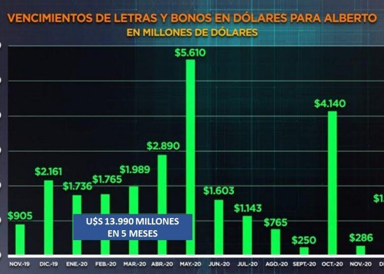las-definiciones-clave-de-guillermo-nielsen-el-hombre-de-alberto-fernndez-para-renegociar-la-deuda-2019-11-19