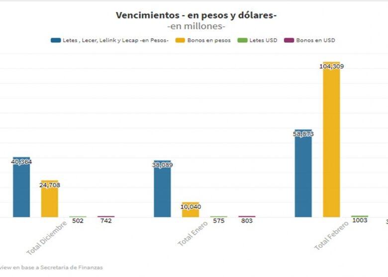 las-facturas-para-alberto-fernndez-desde-hoy-mes-por-mes-los-vencimientos-de-deuda-en-pesos-y-dlares-2019-12-11