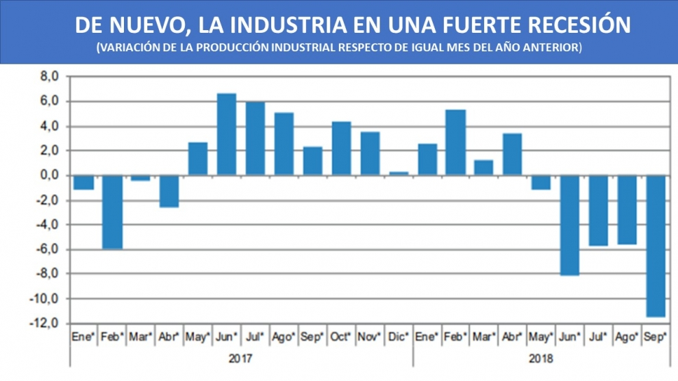 los-datos-de-la-crisis-en-la-industria-22500-empleos-menos-en-5-meses-y-expectativa-de-ms-ajuste-2018-11-06