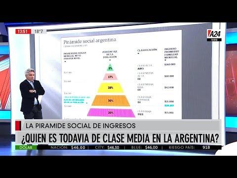 los-nmeros-de-los-sueldos-para-saber-quin-es-todava-clase-media-en-argentina-2019-05-16