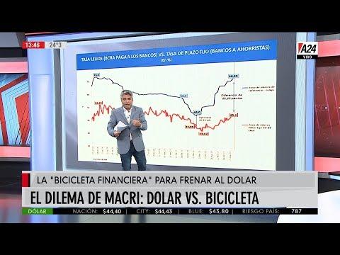 los-peligros-de-potenciar-la-bicicleta-financiera-con-leliqs-y-plazos-fijos-para-evitar-la-corrida-al-dlar-2019-03-30