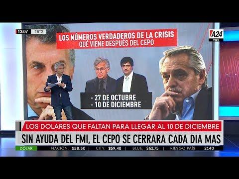 los-verdaderos-nmeros-de-la-crisis-qu-viene-despus-del-cepo-al-dlar-2019-09-23
