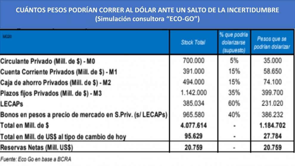 plan-aguantar-cuntos-pesos-podran-correr-al-dlar-en-plena-campaa-electoral-2019-04-05