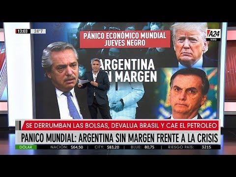 pnico-mundial-argentina-sin-margen-para-enfrentar-5-impactos-econmicos-2020-03-12