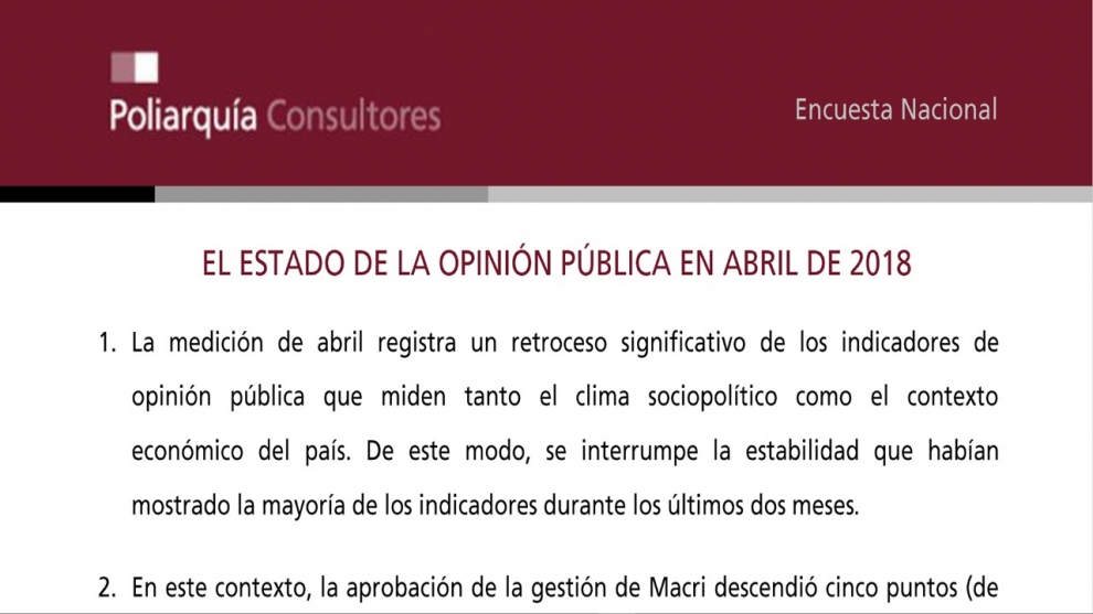 poliarqua-en-abril-cae-la-aprobacin-del-gobierno-y-las-expectativas-de-inflacin-suben-al-25-2018-04-23
