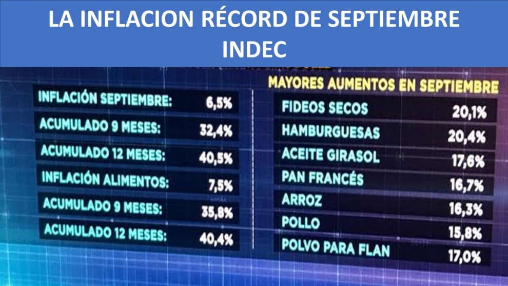 qu-hay-detrs-del-65-de-inflacin-de-septiembre-que-registr-el-indec-2018-10-17