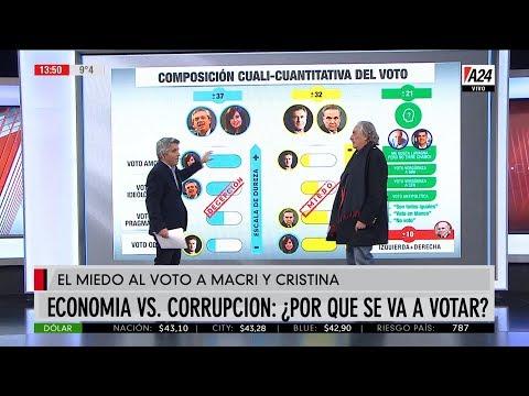qu-votan-los-que-votan-a-macri-y-los-que-votan-a-cristina-2019-07-07