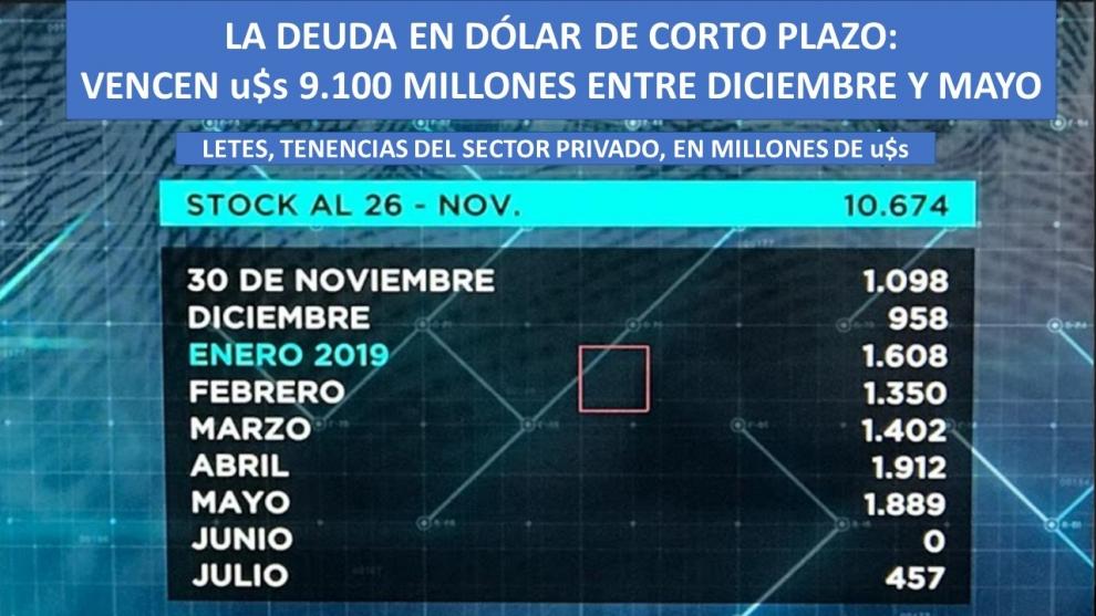 riesgo-pas-es-el-riesgo-cristina-o-el-riesgo-argentino-an-con-macri-ganando-2018-12-17