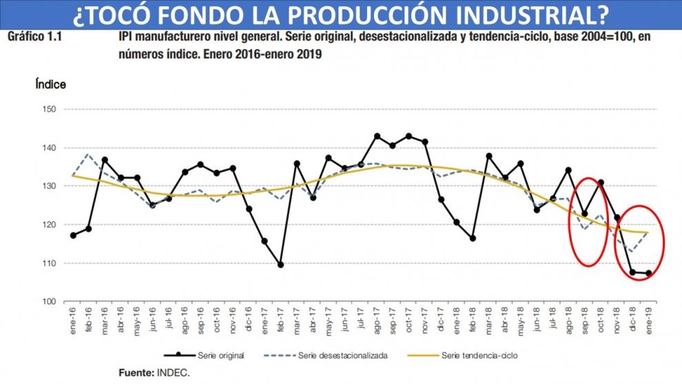 toc-fondo-el-derrumbe-de-la-industria-y-de-la-construccin-2019-03-06