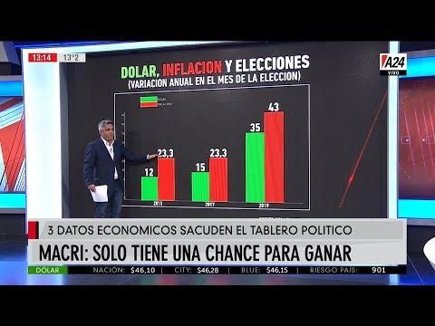 tres-variables-econmicas-que-sacuden-el-escenario-electoral-cul-es-para-macri-la-nica-chance-de-ganar-2019-05-25