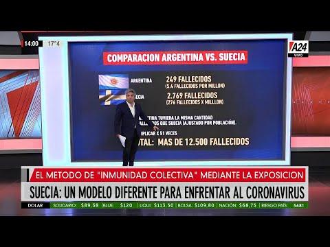 por-que-el-plan-de-suecia-seria-una-tragedia-en-argentina